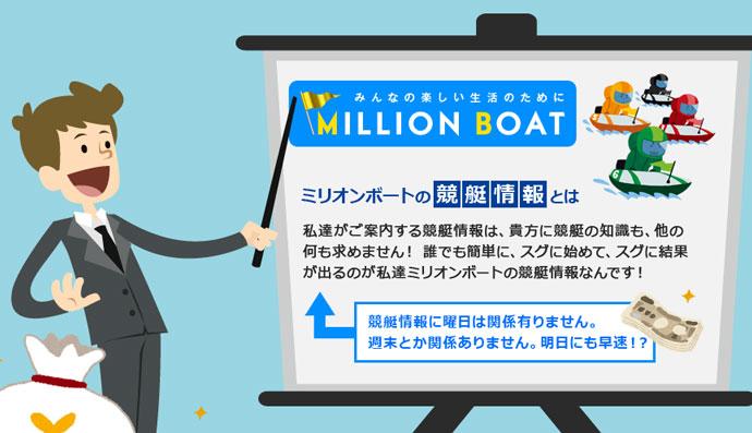 ミリオンボートの競艇予想とは